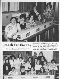 Spectrum YB - 1979-1980_Page_122