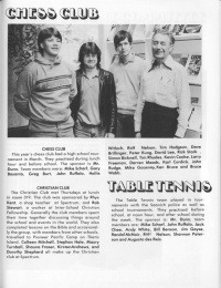Spectrum YB - 1984-1985_Page_064_R