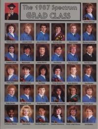 Spectrum YB - 1986-1987_Page_015