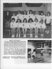 Spectrum YB - 1987-1988_Page_161