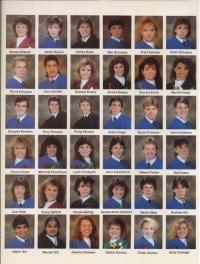 Spectrum YB - 1987-1988_Page_021