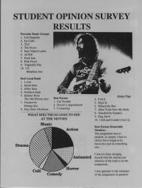Spectrum YB - 1992-1993_Page_069