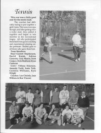 Spectrum YB - 1994-1995_Page_119