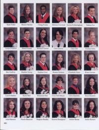 Spectrum YB - 2002-2003_Page_022